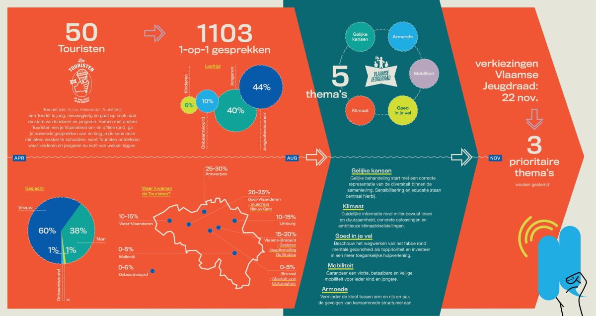touristen-infografiek-1.jpg