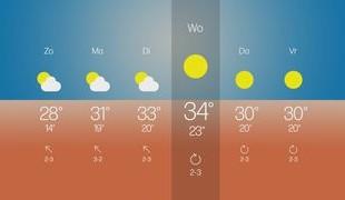 blog klimaatopwarming