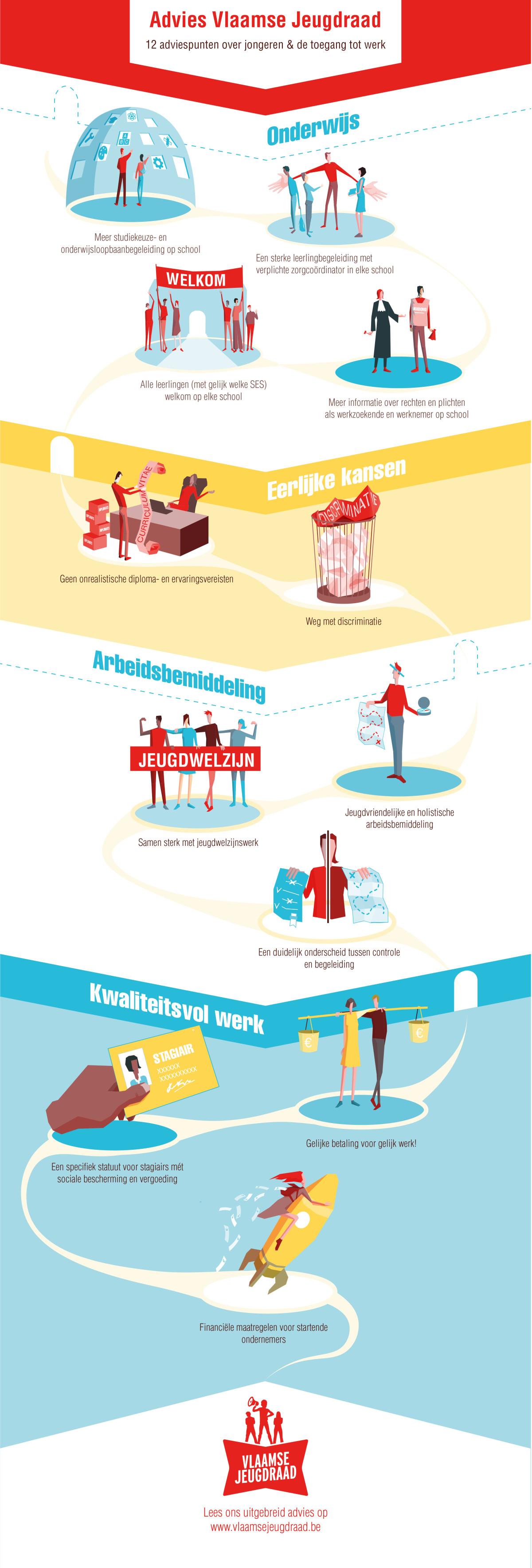 infographic-toegang-tot-werk.jpg