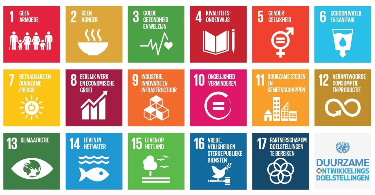 duurzame-ontwikkelingsdoelstellingen.jpg